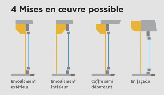 volets_renovation_miseenoeuvre